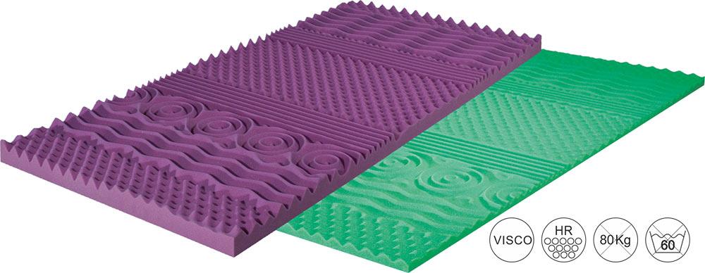Podložky na matrace